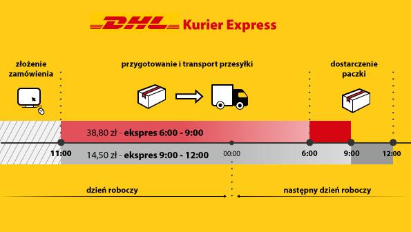 e42603319d67cc Kurier ekspres - DHL (dostawa do 9:00 lub do 12:00 w następnym dniu  roboczym*)