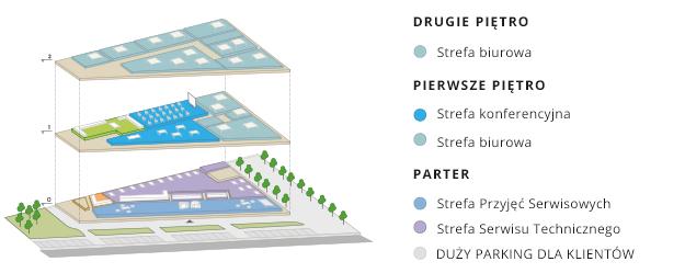 plan pięter siedziby Centrum Druku